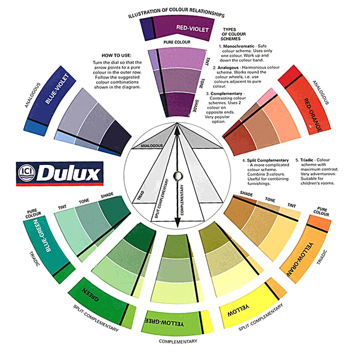 Dulux Colour wheel
